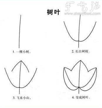 幼儿简笔画教程(上) -  www.shouyihuo.com
