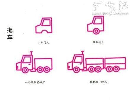 教孩子简笔画各种交通工具(中) -  www.shouyihuo.com