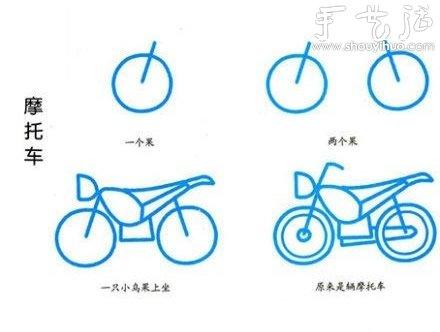 教孩子简笔画各种交通工具(上) -  www.shouyihuo.com
