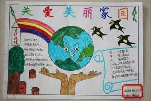 世界人口日  中小学手抄报