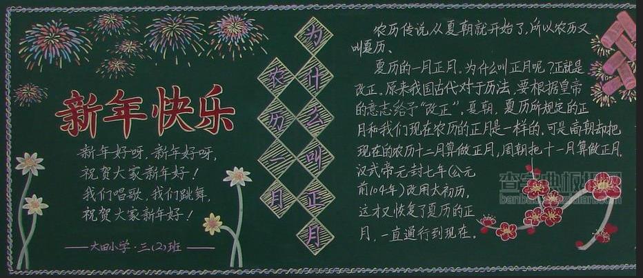春节黑板报