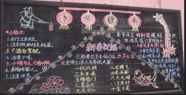 春节黑板报-庆新年