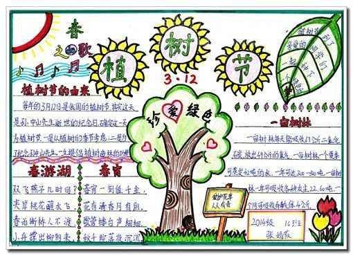 植树节-手抄报